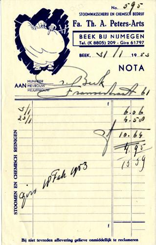 plaatje binnen post of signature